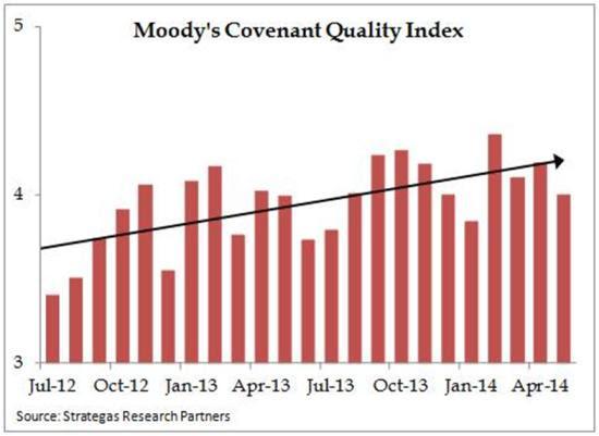 Junk covenant quality 2014
