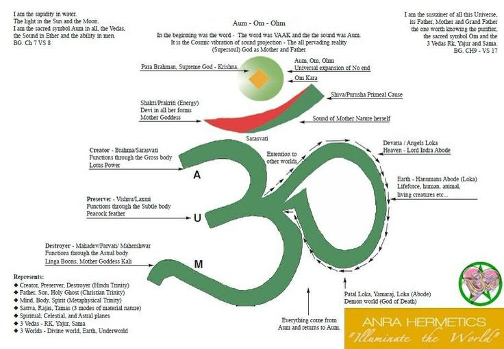 54 Meaning Of Peace Sign Symbol Sign Symbol Of Meaning Peace