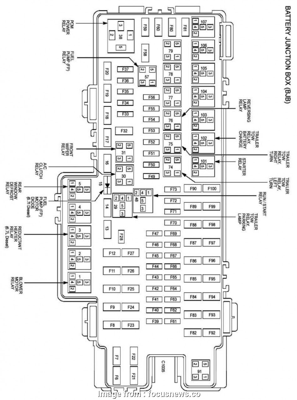 Diagram 2006 F250 Trailer Fuse Diagram Full Version Hd Quality Fuse Diagram Diagramimesm U Nite It