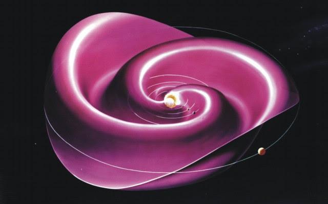 Hoja actual heliosférica Indagadores wp