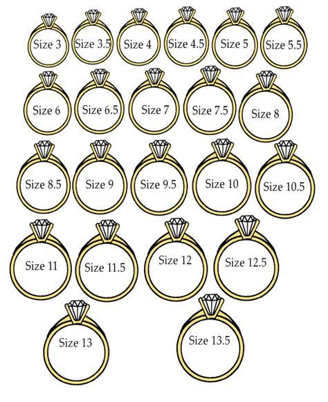 Wedding Guides: Ring Size Guide Quantity Rings 14k