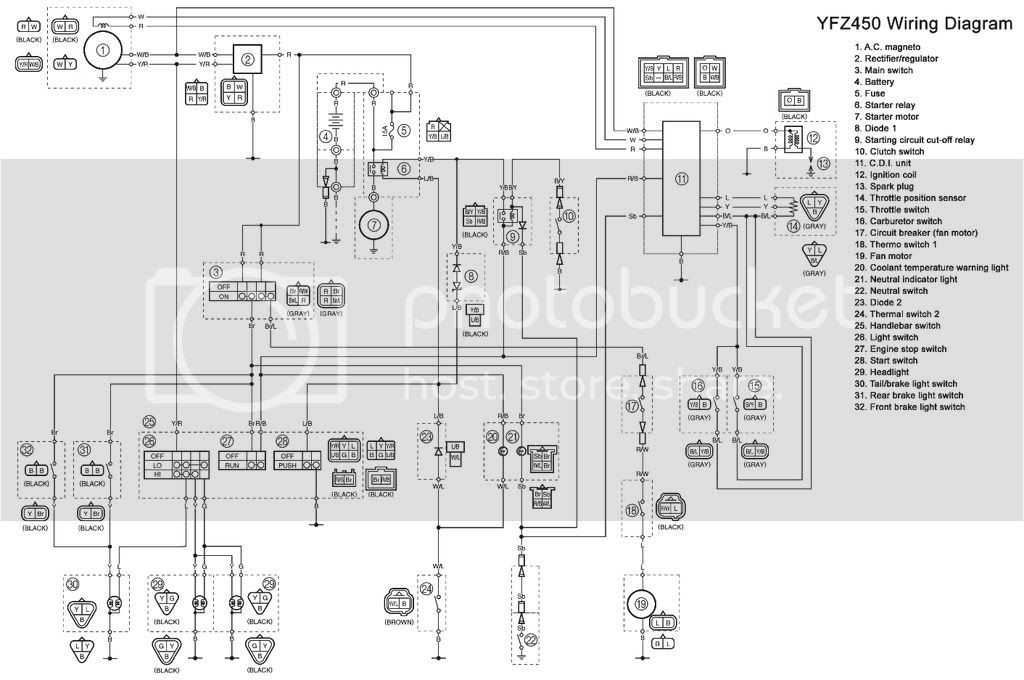 Diagram Yamaha Yfz450 Wiring Diagram Free Picture Schematic Full Version Hd Quality Picture Schematic Obadiagrams14 Ilcosmosulcomo It