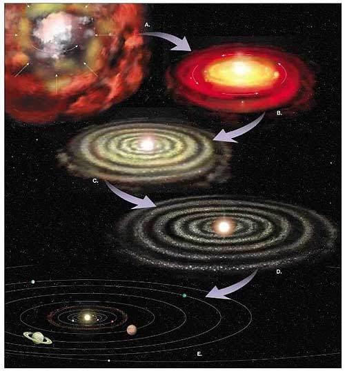 trái đất, mặt trời, hành tinh, sự sống, ánh sáng, tia cực tím