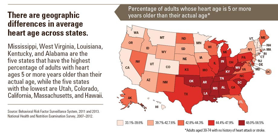 Infographic: There are geographic differences in average heart age across states. Click to view larger image and text description.