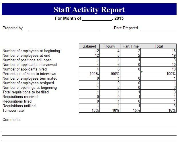How to write a quarterly sales report