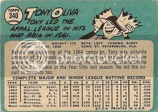 #340 Tony Oliva (back)