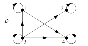 Hasse Diagram The Digraph D For A Relation R On V 1 2 3 4 Is Shown Below Mathematics