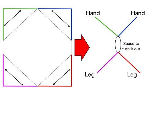 Sarubobo pattern 1, step 4