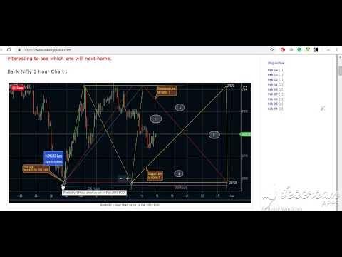 Stockmarket Secret Vedic Time Theory