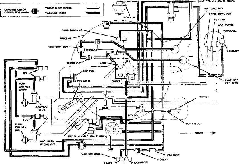 1990 Jeep Wrangler Wiring Harness Diagram
