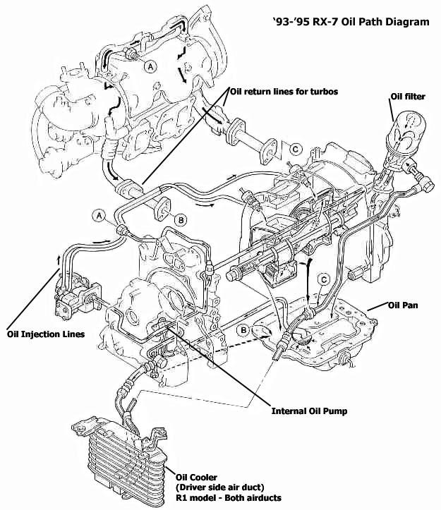 Diagram 1986 Mazda Rx 7 Engine Diagram Full Version Hd Quality Engine Diagram Uwiringx18 Locandadossello It