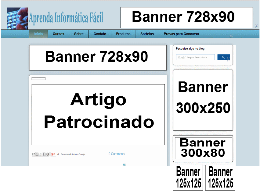 formatos dos banners