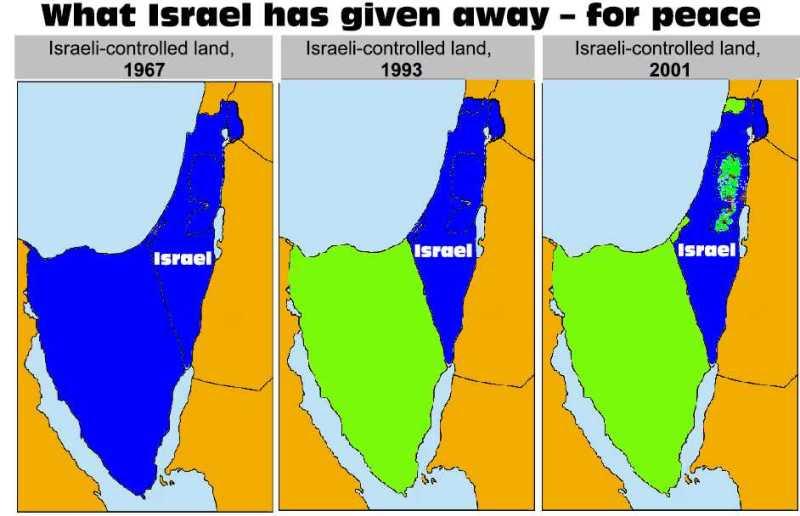 Les lois internationales confirment : la Palestine est israélienne