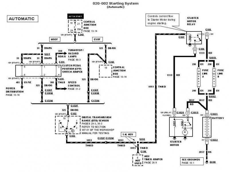 Wiring Diagram For 2002 F150 Wiring Diagram Schema Self Module A Self Module A Ferdinandeo It