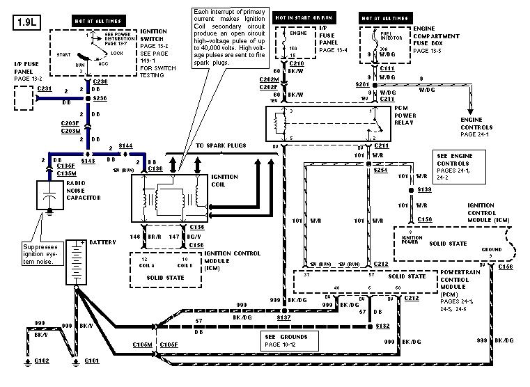 Circuit Diagrams Electrical Diagram Ford Escort