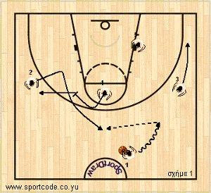 mundobasket_offense_plays_form131_lithuania_01a