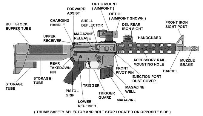 Ar 15 Parts Diagram