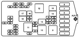 2005 Pontiac Montana Fuse Box Diagram Wiring Diagram View A View A Zaafran It