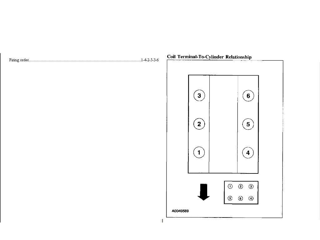 Wiring Diagram 2001 Explorer Sport Trac Wiring Diagram Generate A Generate A Saleebalocchi It