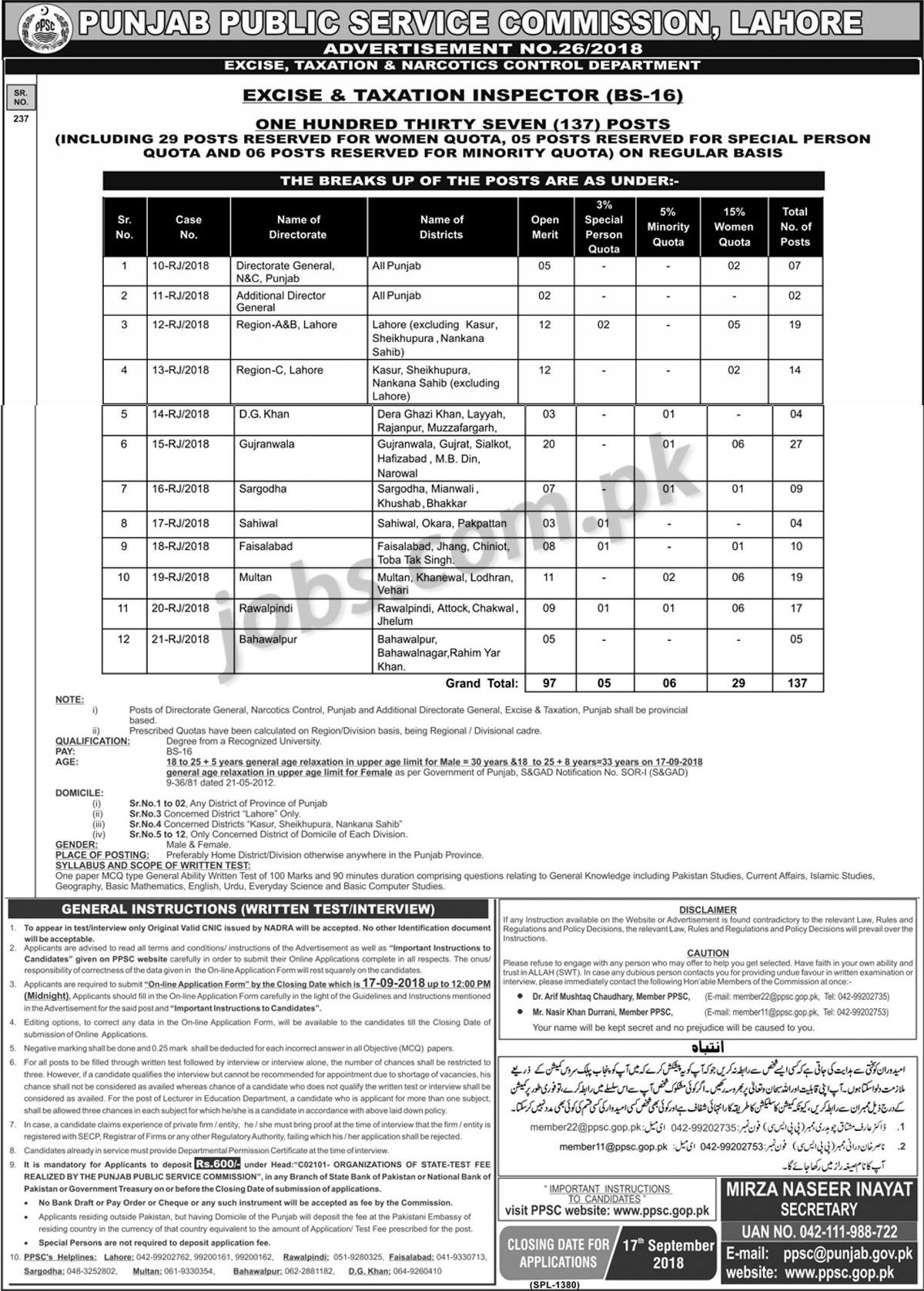 137 Excise And Taxation Inspectors Jobs 2018 Announced