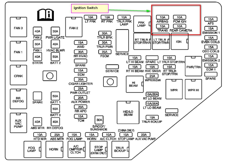 2014 Silverado Engine Diagram