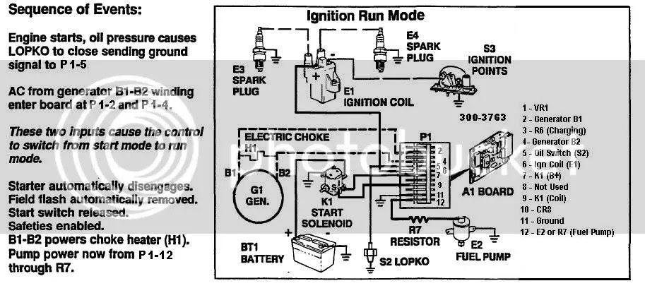 Onan Gas Wiring Diagram