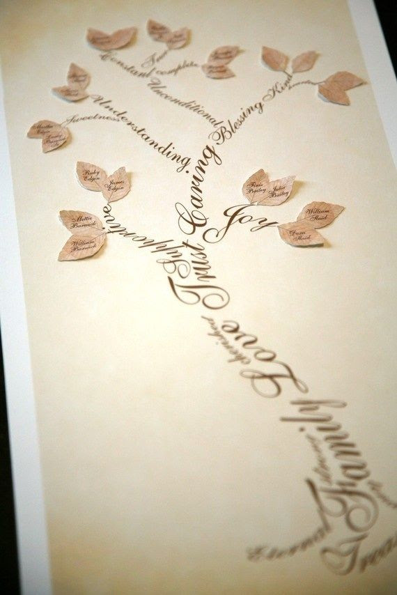 Family Tree Tattoo On Chest For Girls In 2017 Real Photo Pictures