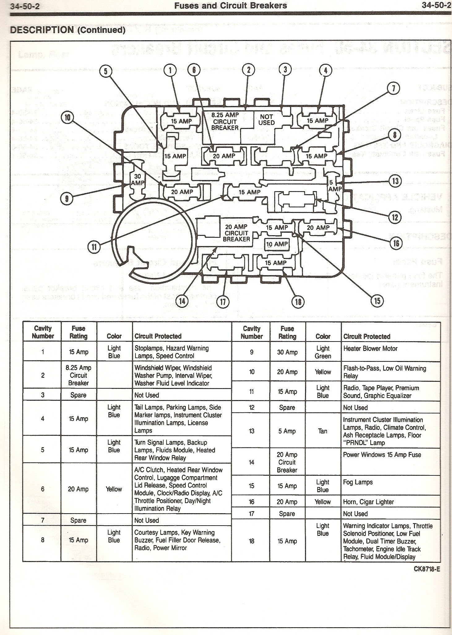 1994 Mustang Gt Fuse Diagram 1998 Bmw 328i Fuse Box Guide 7way Waystar Fr