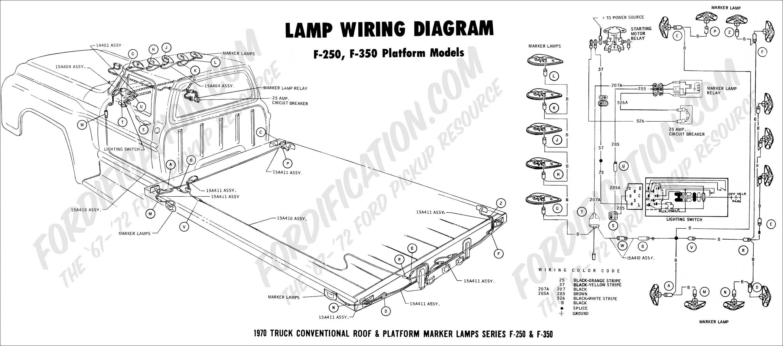 680141 1972 Ford Gran Torino Wiring Diagram Wiring Resources