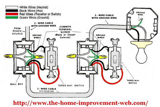 2 way switch wiring diagram residential residential electric panel three way wiring diagram  three way wiring diagram