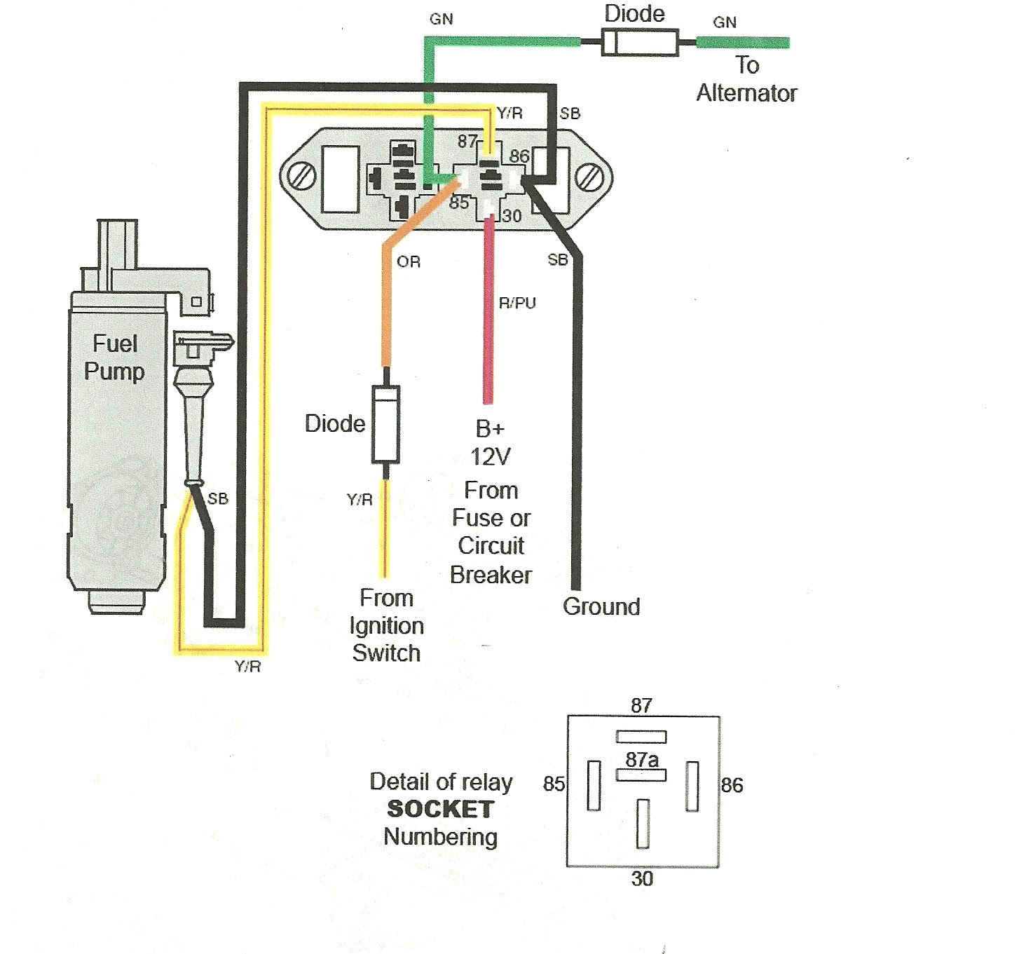 Volvo Penta Fuse Box Location Wiring Diagram Verison Verison Lastanzadeltempo It