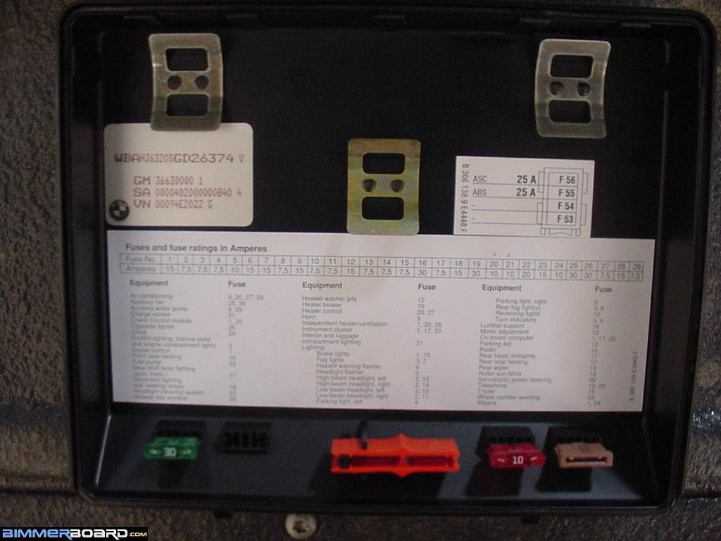 E34 Fuse Box Diagram Wiring Diagram Reguler Reguler Consorziofiuggiturismo It