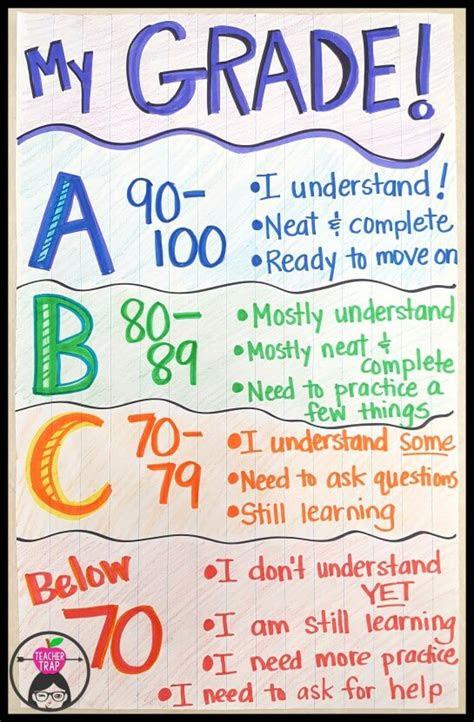 shades  grades teacher trap