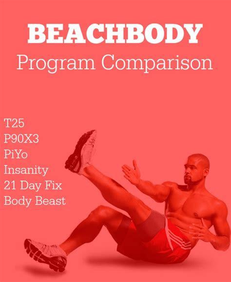 complete beachbody program comparison