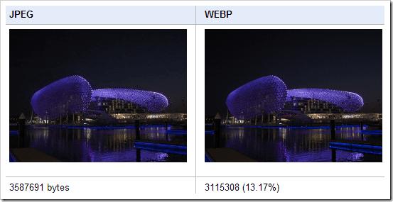 JTB World Blog: WebP vs JPEG vs JPEG 2000 vs JPEG XR