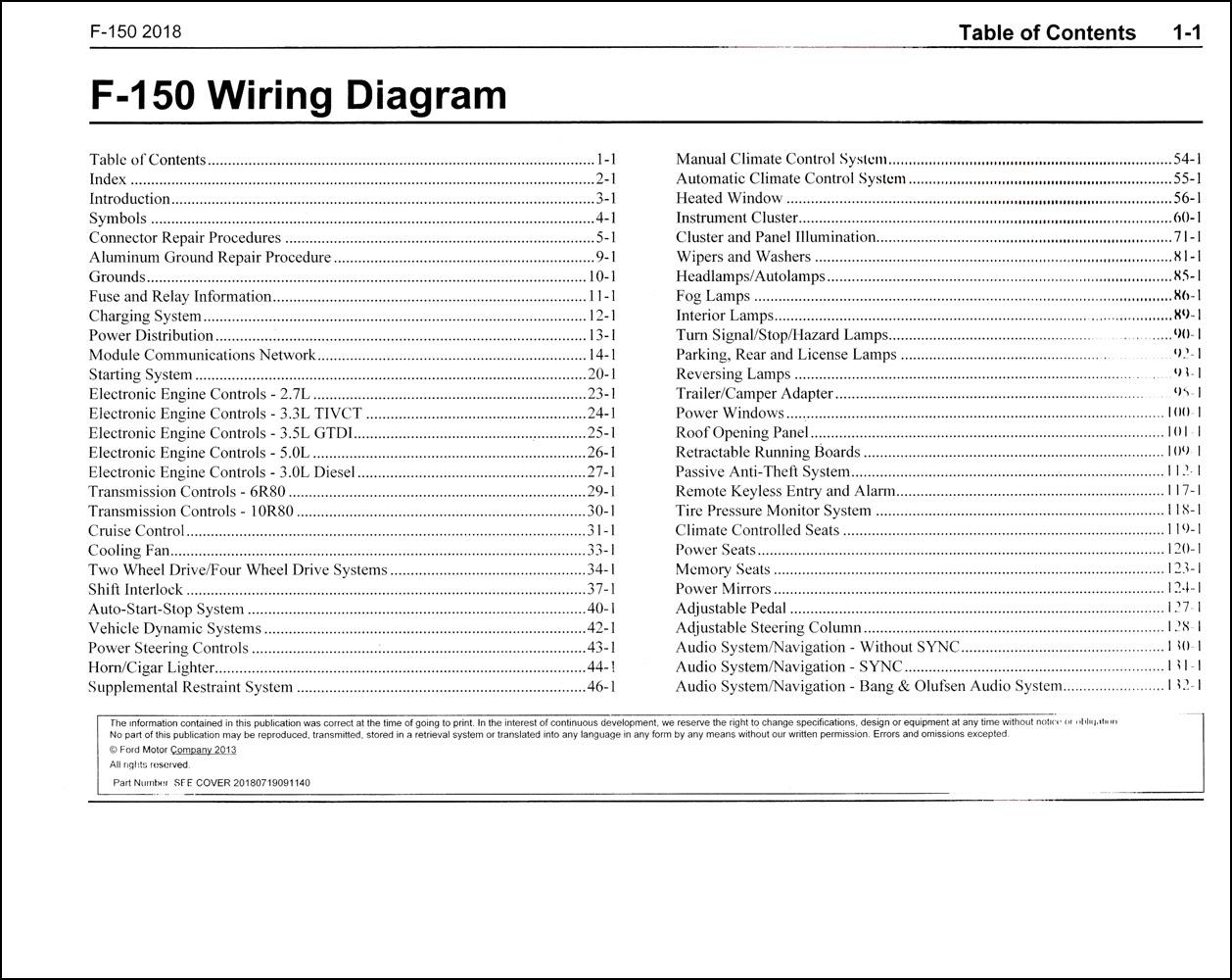 Diagram 20ford F 15wiring Diagram Manual Original Full Version Hd Quality Manual Original Rywiring36 Podradio It