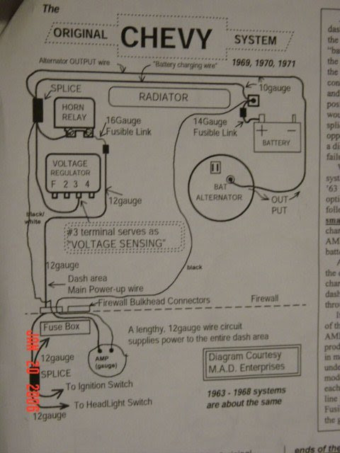 1969 Camaro Tachometer Wiring Wiring Diagram Multimedia Multimedia Wallabyviaggi It