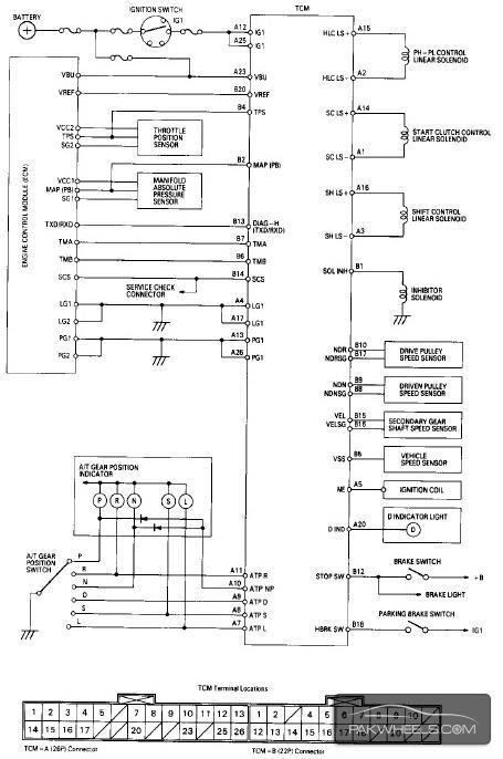 Diagram Honda D15b Wiring Diagram Full Version Hd Quality Wiring Diagram Csrwiring18 Newsetvlucera It
