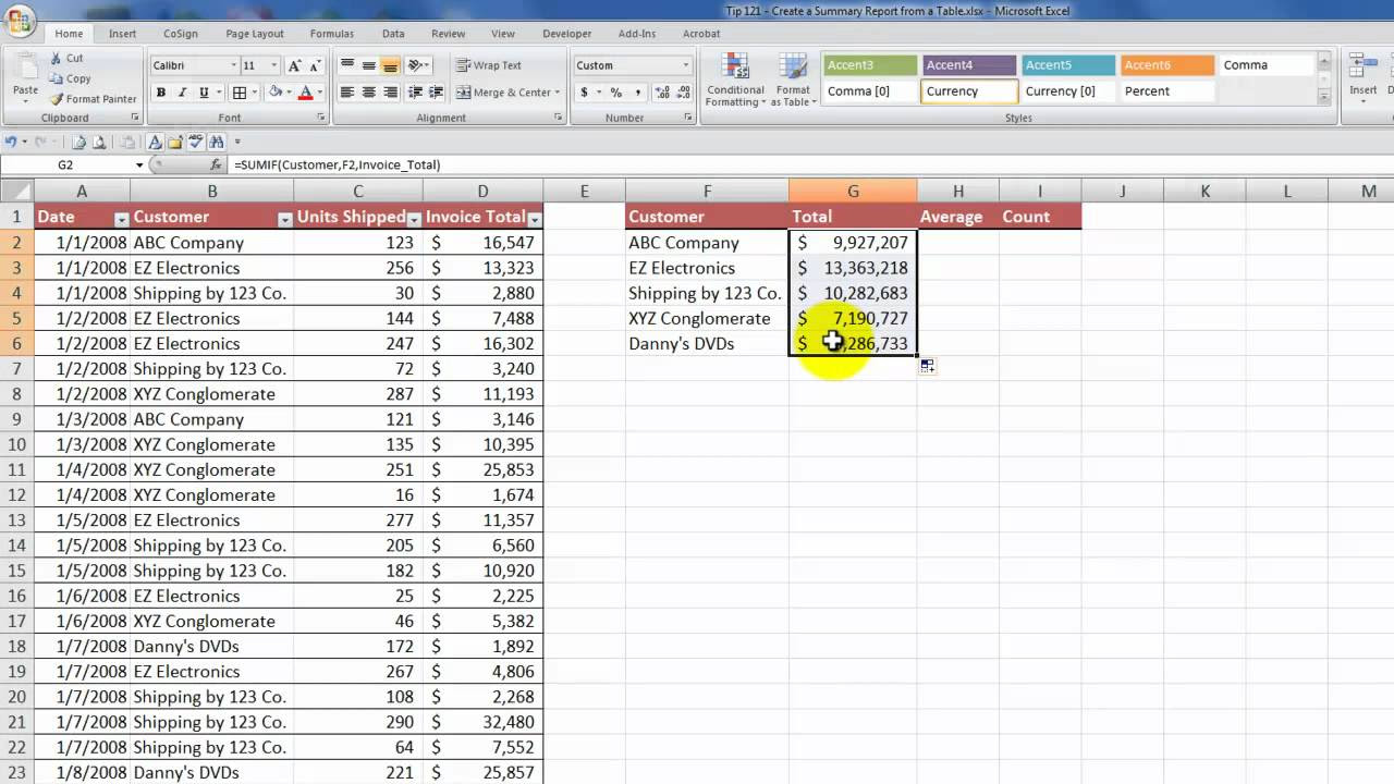 How to Create a Summary Report from an Excel Table - YouTube