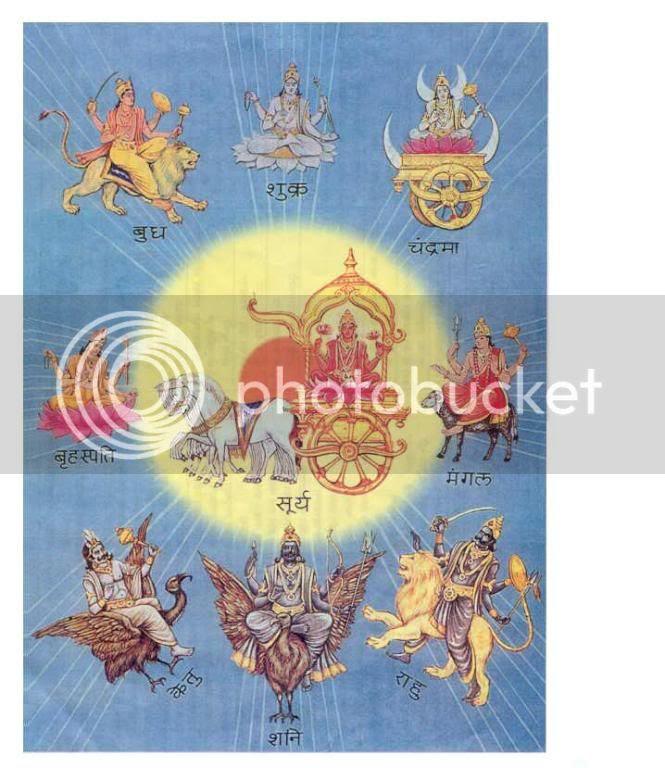 Answers to FAQ's by Brahmanda Guruji Shri Narendra Babu Sharma Part 32