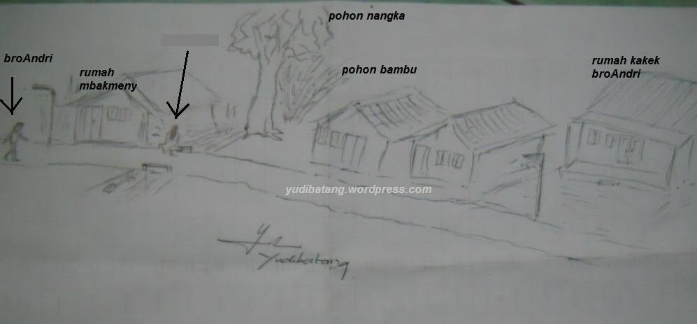 Gambar Sketsa Pohon Nangka Terdapat Dua Rumah Gambar Bambu Sapawarga
