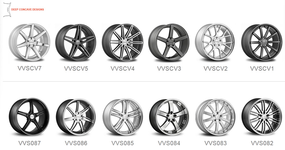 Image Result For Club Car Wheels And Tires For Sale