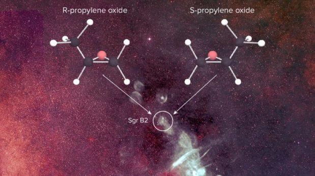 Detectan en el espacio una molécula clave para la vida