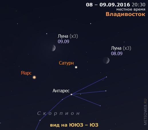 Растущая Луна, Сатурн и Марс на вечернем небе Владивостока 8–9сентября 2016 г.