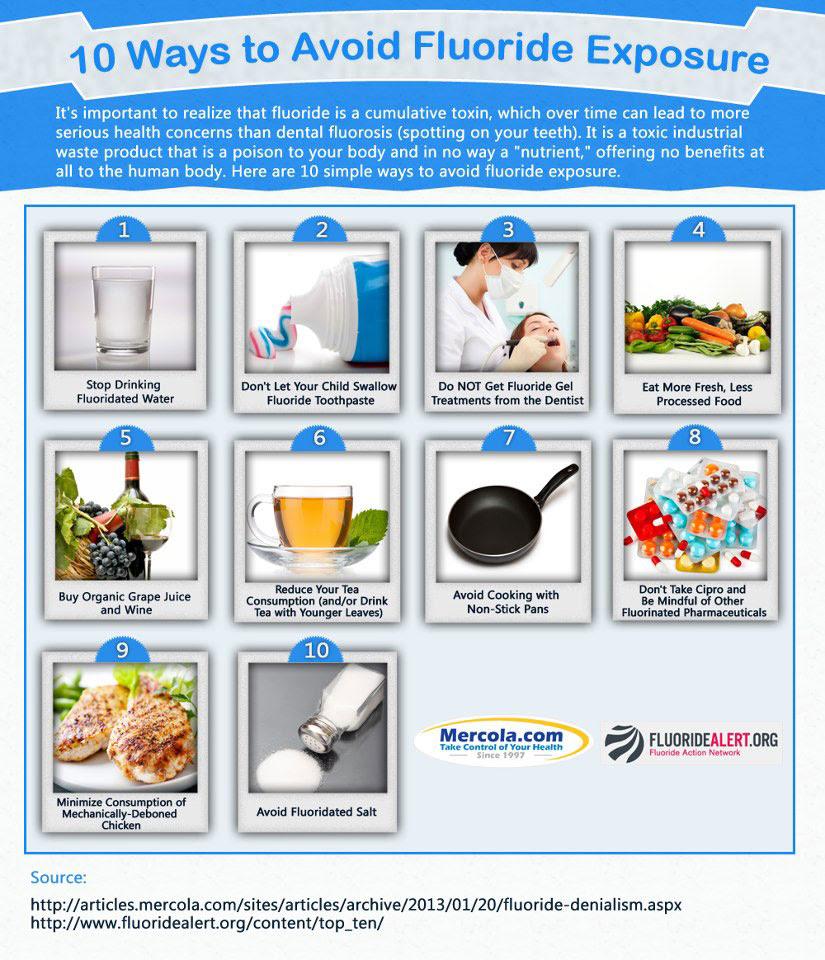 Ways to Avoid Fluoride Exposure Infographic