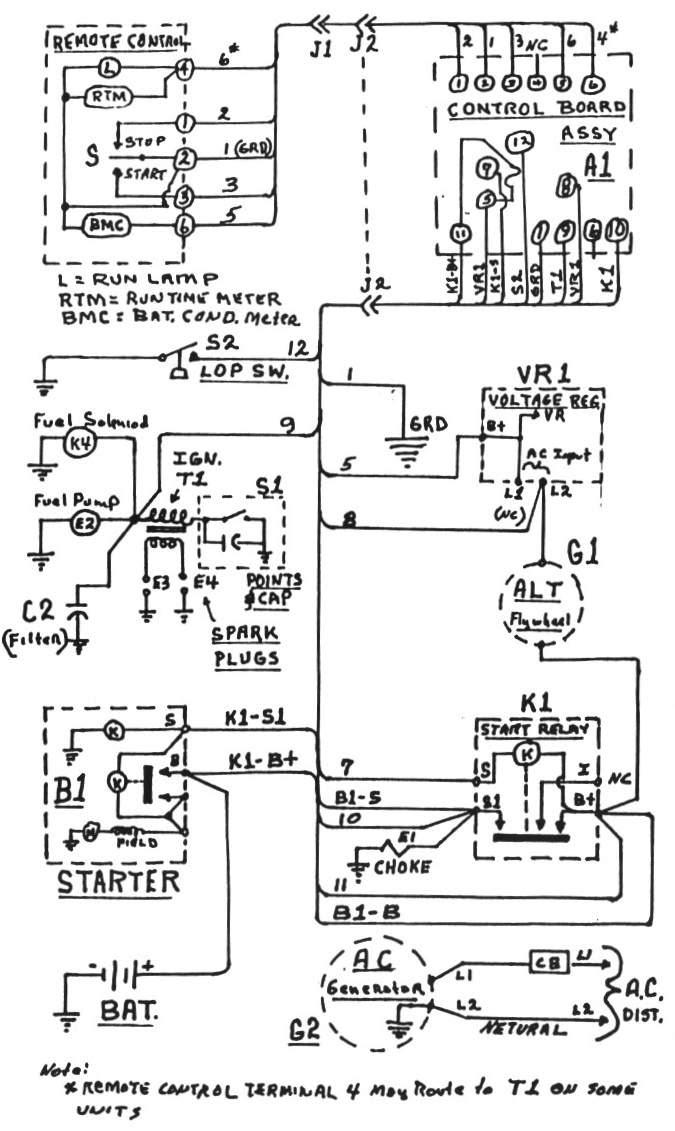 65 Onan Generator Wiring Diagram - Happy Living Old Wiring Diagrams Onan Generators on