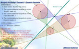 Monge & d'Alembert Three Circles Theorem II.