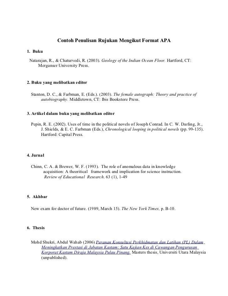 Sony VPL-CS2 Operating Instructions Manual