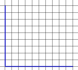 Blank Graph and a Story - Graphing Through the Grades