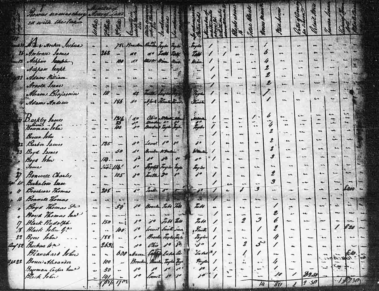 Bracken County Kentucky Usgenweb Free Genealogy New